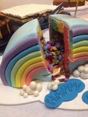Wie bekomme ich Smarties in den Kuchen?